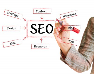 Seo tips and tricks 2015