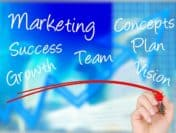 Advanced Marketing Strategy to Improve Small Business