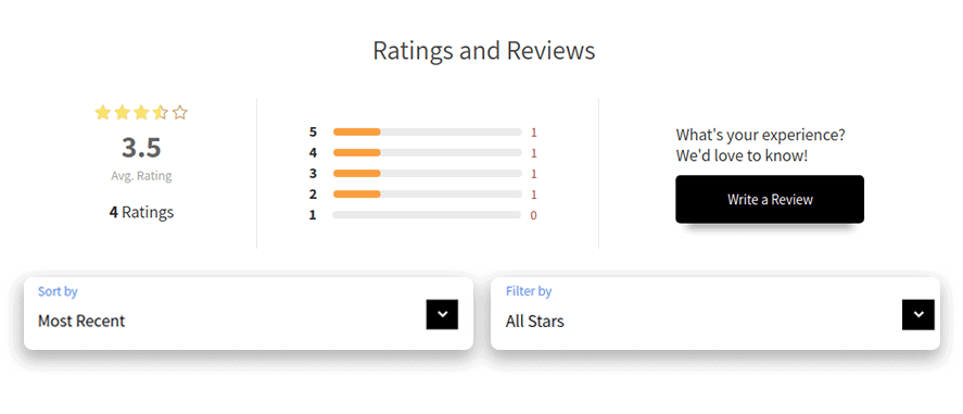 WISDM Ratings, Reviews, and Feedback (RRF)